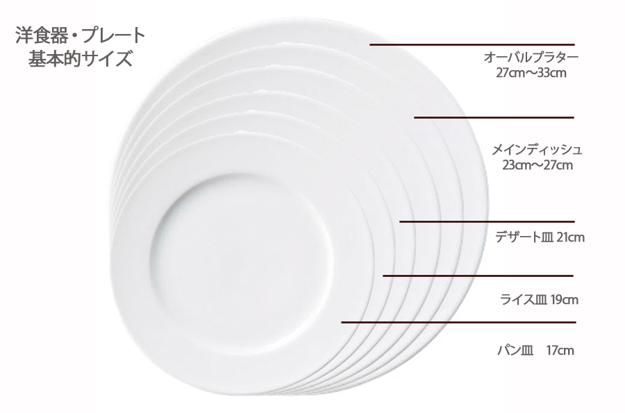 plate-size1
