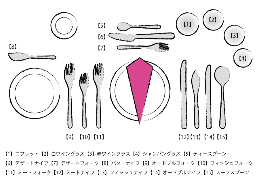 フランス料理のマナー!【ナイフやフォークの使い …